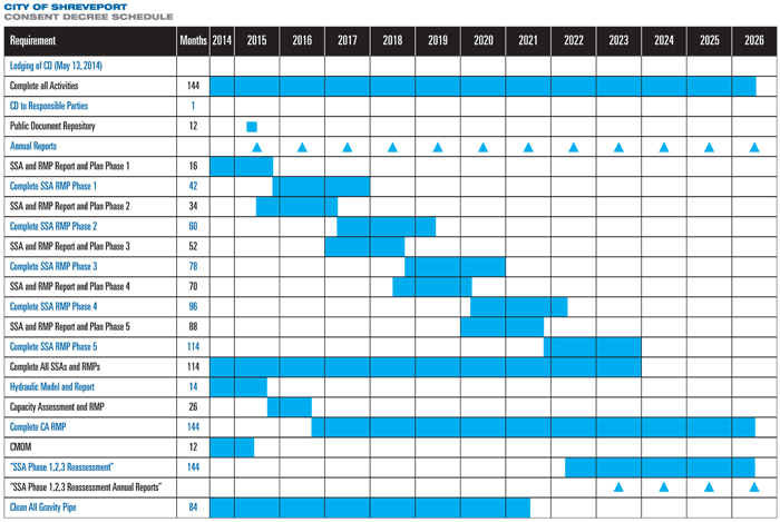 Clean Water Sport 12 Year Schedule700.jpg